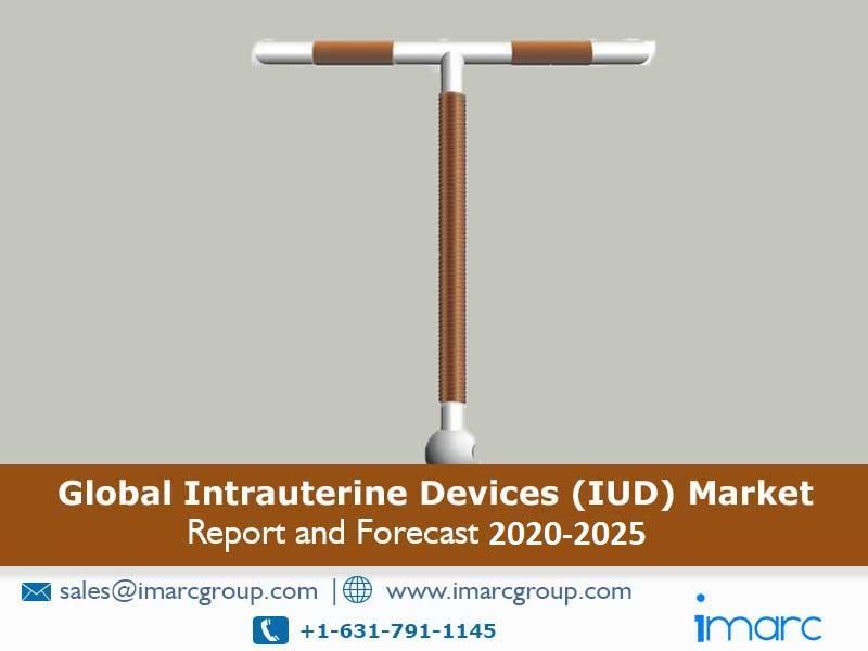 Global Intrauterine Devices (IUD) Market Report 2020, COVID-19