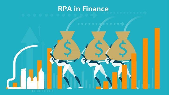 RPA in Finance Market