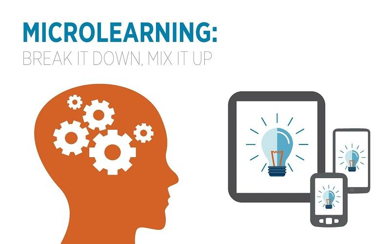 Microlearning Market - Premium Market Insights
