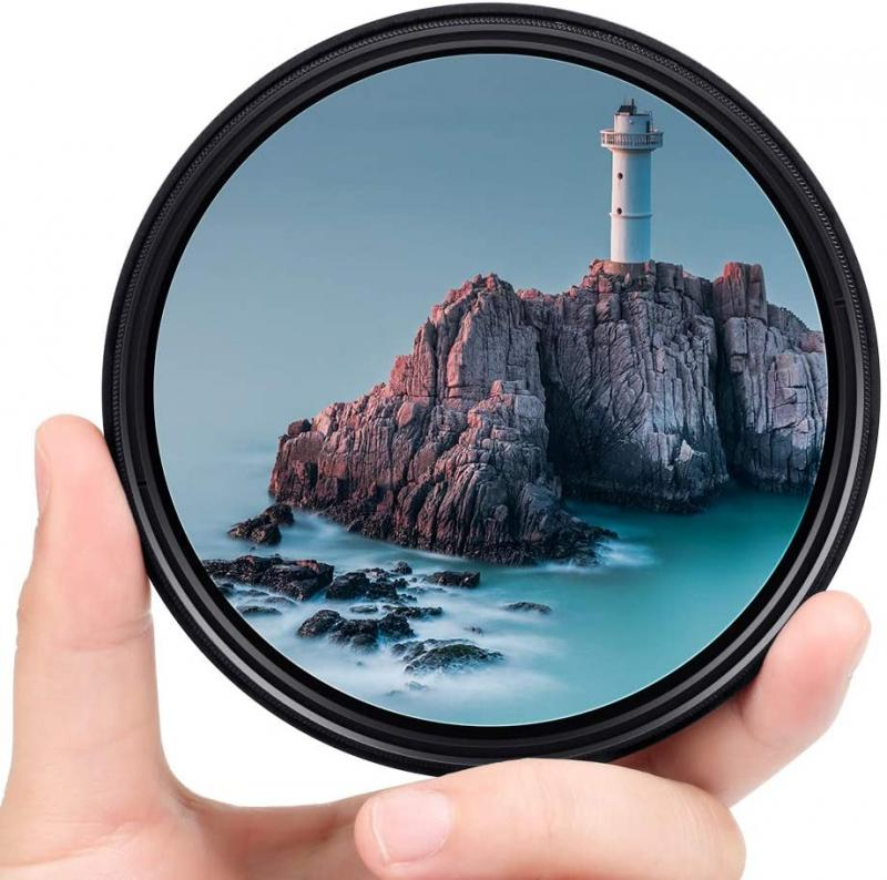 Global Neutral Density (ND) Filters Market to Witness