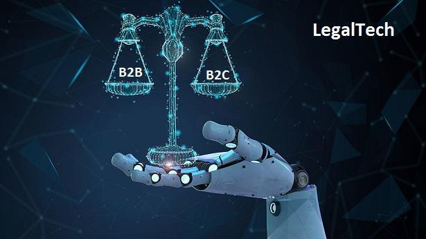 B2B LegalTech Market