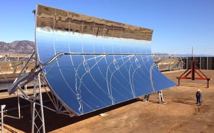 Global Parabolic Trough Collector Market Analysis by 2020-2025