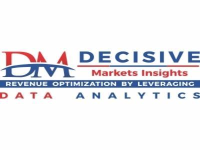 Advanced Driver Assistance System (ADAS) Market Size, Share,