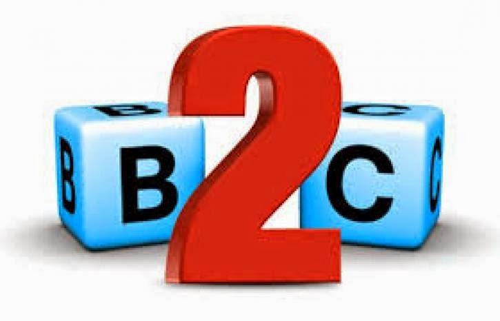 B2C Online Shopping Market