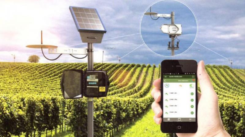 World Smart Irrigation Market Share by 2027: Latest