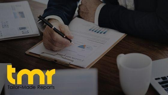 Model based Testing Market Real Time Analysis & Forecast 2017 –