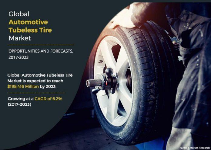 Automotive Tubeless Tire Market