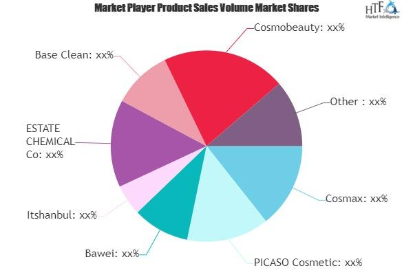 Cosmetics OEM and ODM Market