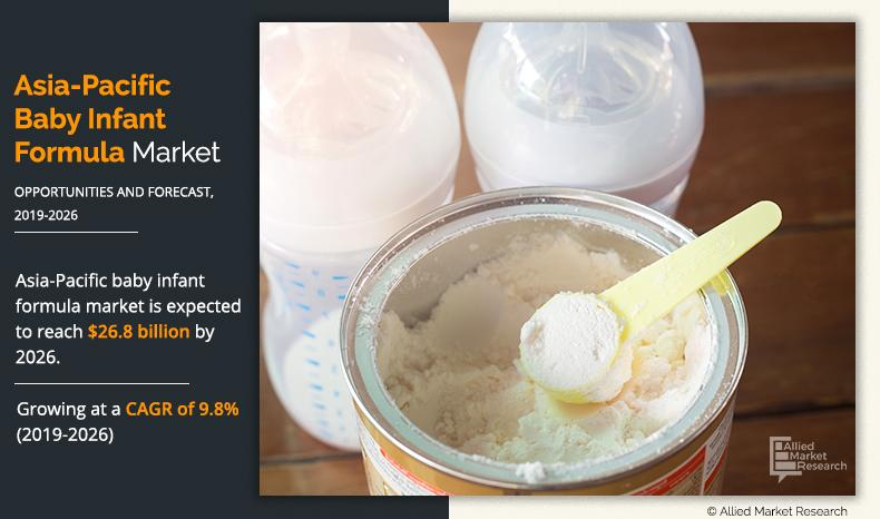 Asia-Pacific Baby Infant Formula Market