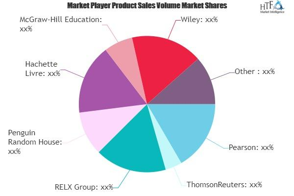 International Book Publishers Market