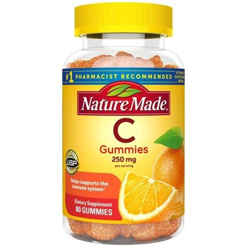 Global Vitamin C Gummies Market Overview Report by 2020-2025