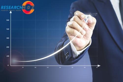 Outdoor Signage Display Market - Growth, Statistics,
