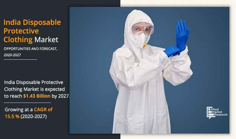 India Disposable Protective Clothing Market Size Projected