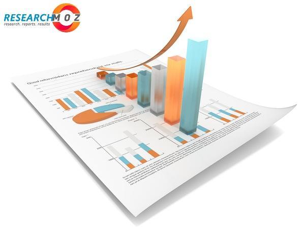 Industrial Oxygen Concentrators Market 2020 Key Strategies,