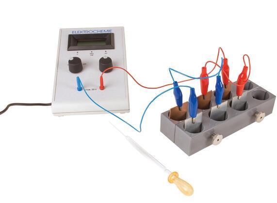 Global Electrochemistry Kits Market Analysis by 2020-2025