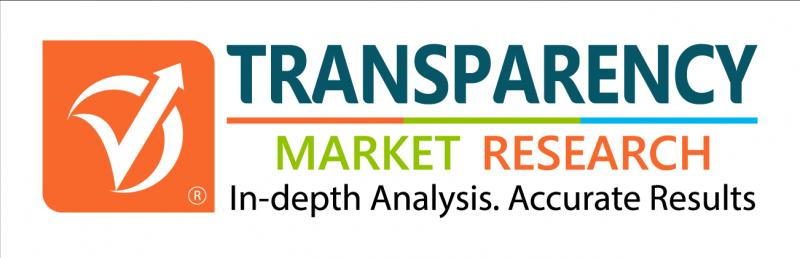 Chlorinated Paraffins Market | Global Industry Report, 2027