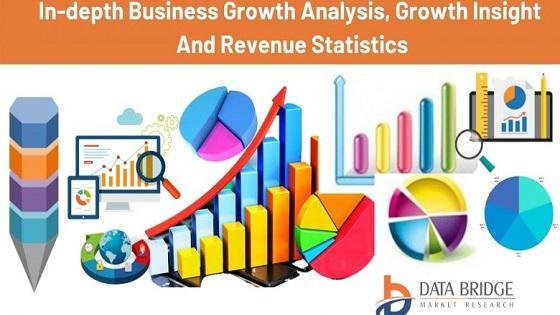 Global Brushless Dc Motor Market Growth Factors,