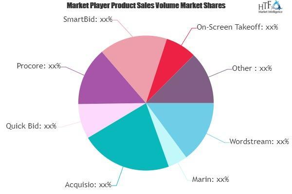 Smart Bidding Management Platform Market