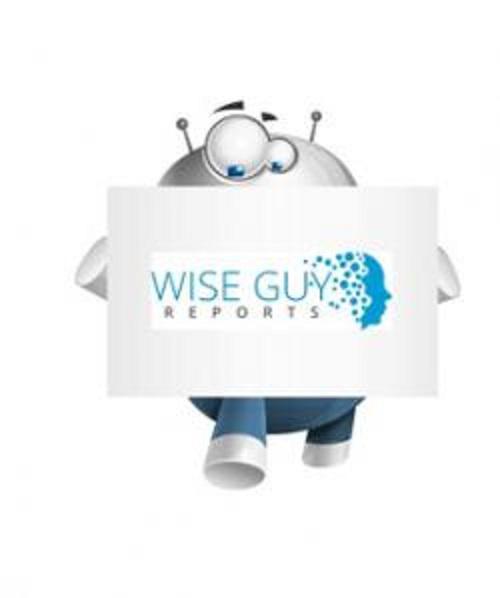 Global Mobile Medical Vehicles Market 2020 Size, Share, Trends,