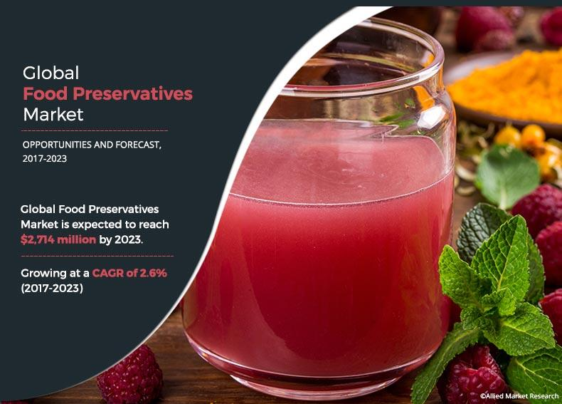 Food Preservatives Market