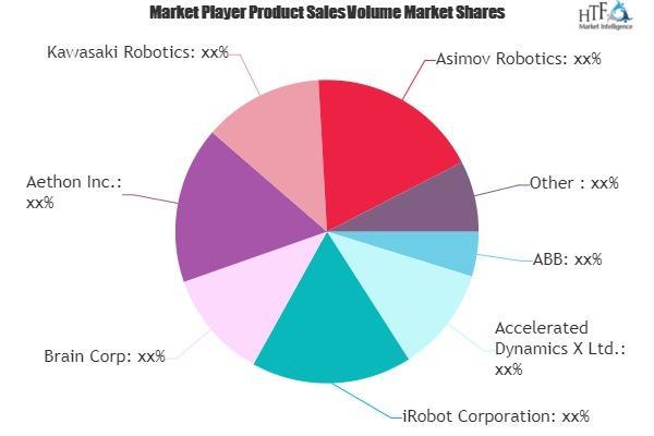 Mobile Robotics Software Market - Image