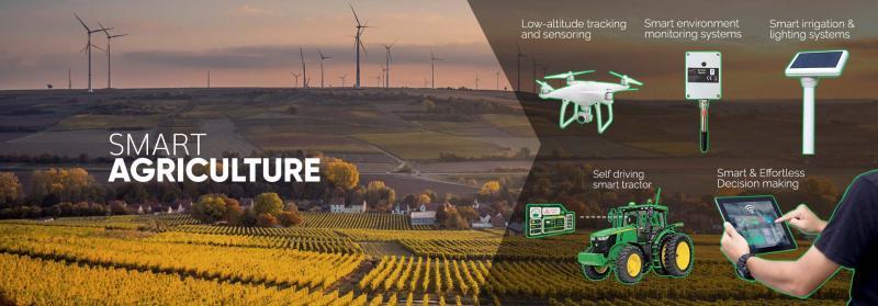 Smart Agricultural , Smart Agricultural Market, Smart Agricultural Market Analysis