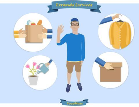 Global Errand Service Market Overview Report by 2020-2025