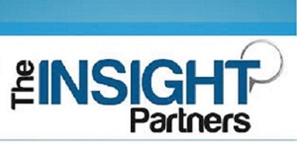 Patient Engagement Solutions Market Future Prospects 2027 led