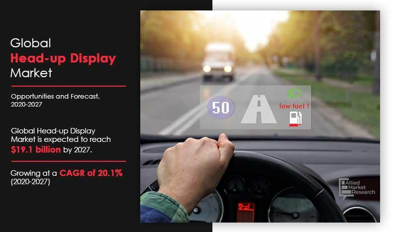 Why Head-Up Display (HUD) Market is Growing at Faster Pace