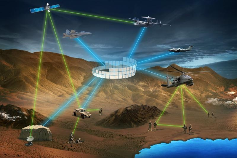 Tactical Data Link Market by Component (Hardware and Software),