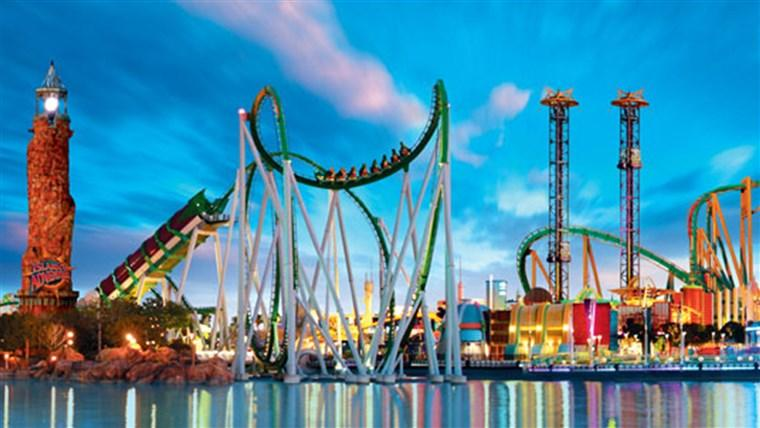 Amusement Parks And Arcades Global Market Booming Segments;