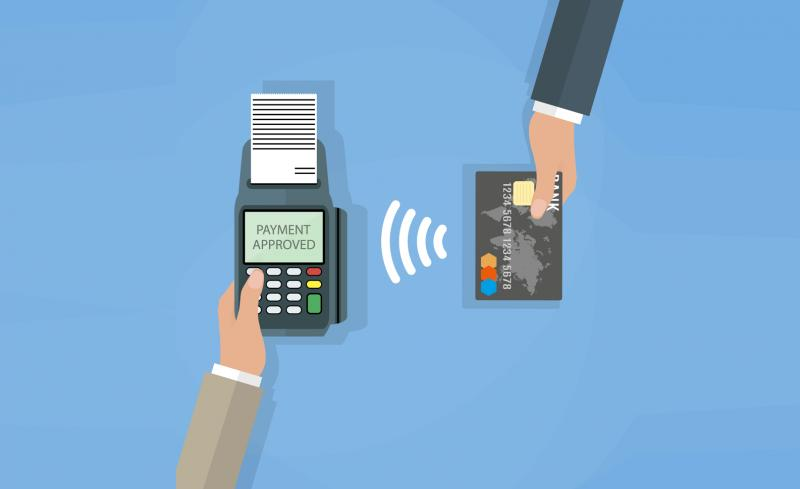 Payment Processing Software Market Report Shares Impact