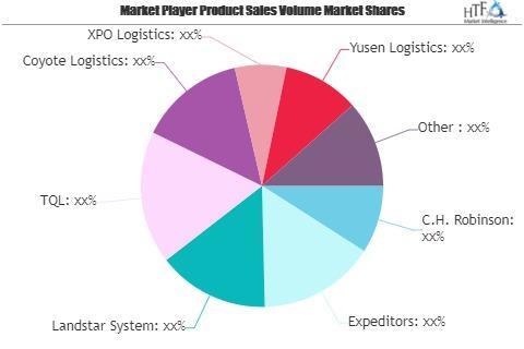 Freight Logistics Brokerage Market