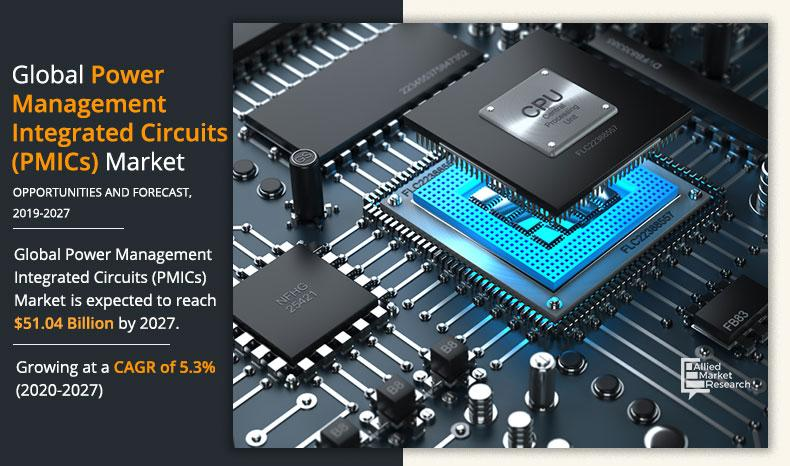 Power Management Integrated Circuits Market to Grow $51.04