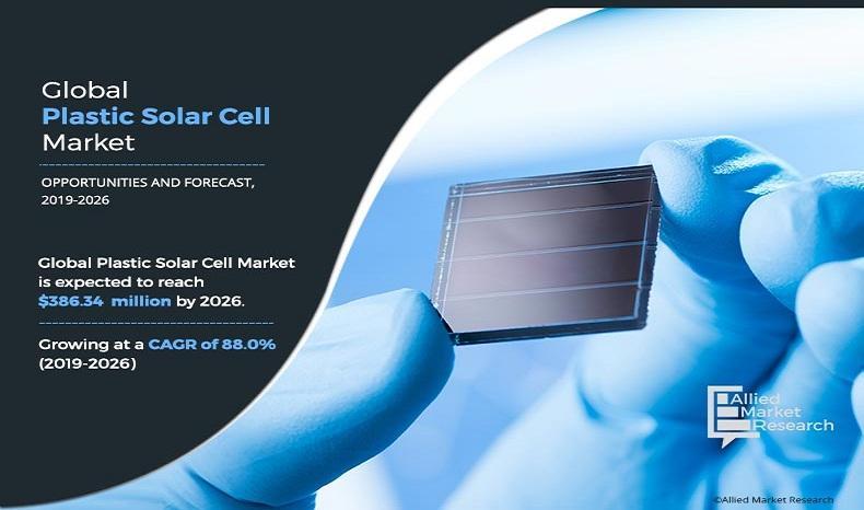 Plastic Solar Cell Market