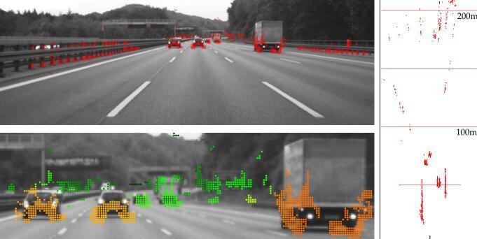 Global Long Range Obstacle Detection System Market Analysis