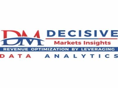 Data Leakage Prevention Product Market Key Players - McAfee,