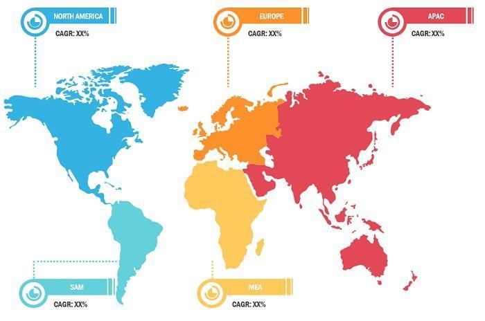 Internal Communication Software Market (Covid 19 Imact) Growth