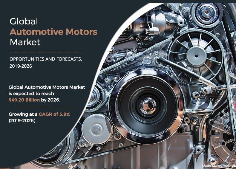 automotive motors market