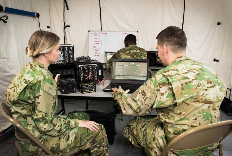 Military Communications Industry Market