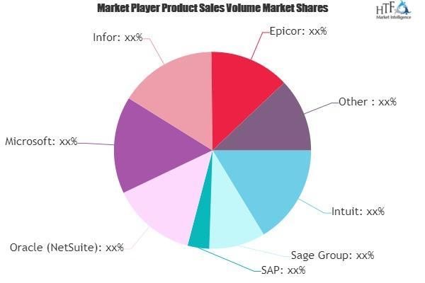 Accounting Software Market