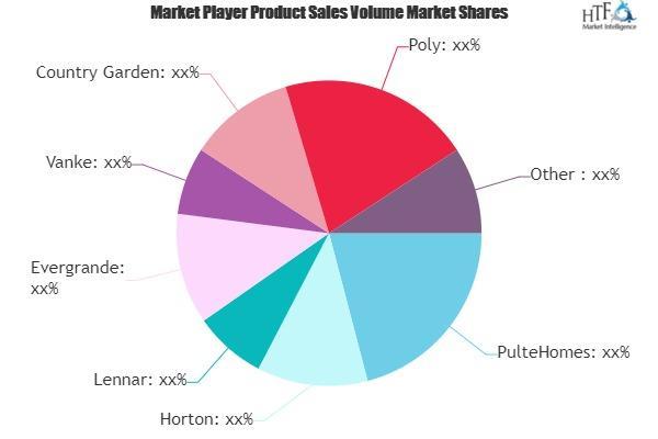 Digital Ad Platforms Market