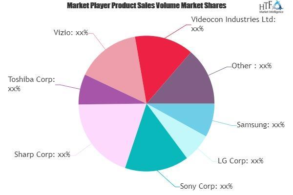 3D Television Market