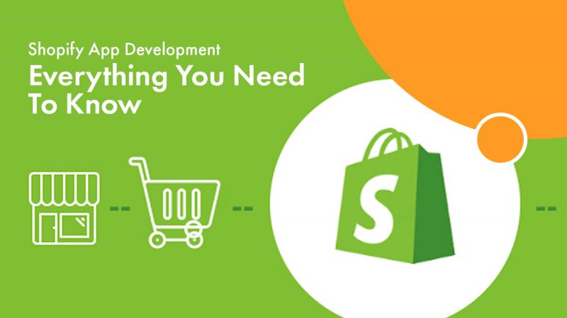 Shopify App Development- Everything you need to know