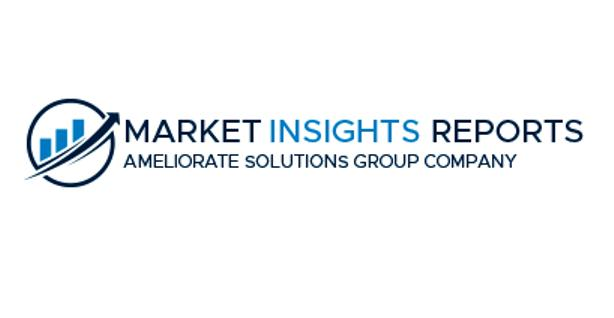 All the reports that we list have been tracking the impact of COVID-19 the market.