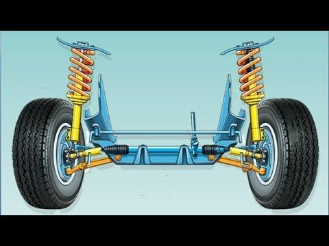 Automobile Suspension Systems Market Size, Industry Trends, Leading Pla