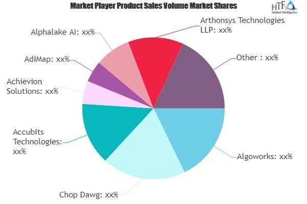 AI Development Service Market