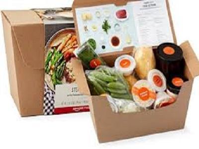 Meal Kit Delivery Market