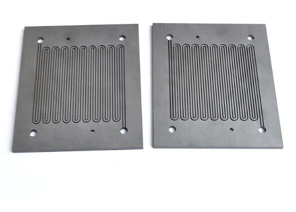 Global Fuel Cell Bipolar Plates Market Analysis by 2020-2025