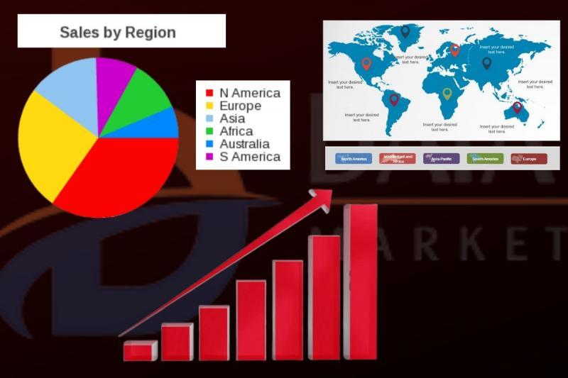 Wireless Infrastructure Market Revenue Analysis